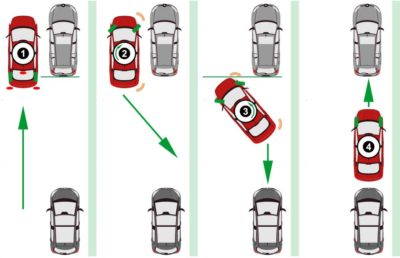 Parallel Parking - Sears Driving School Michigan